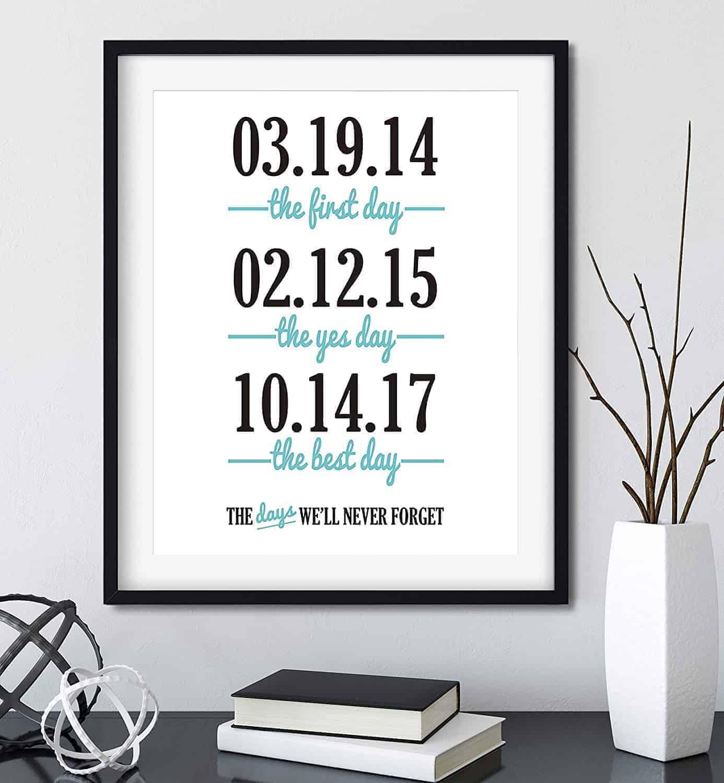 important dates sign home decor gift idea | kimschob.com
